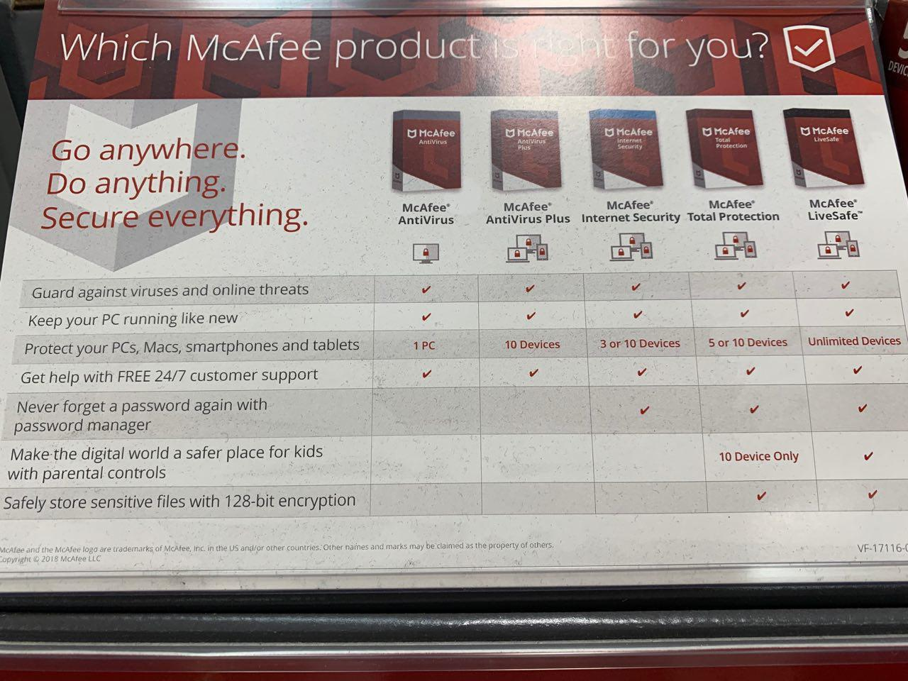 McAfee Product Discount